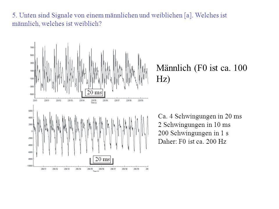5. Unten sind Signale von einem männlichen und weiblichen [a]